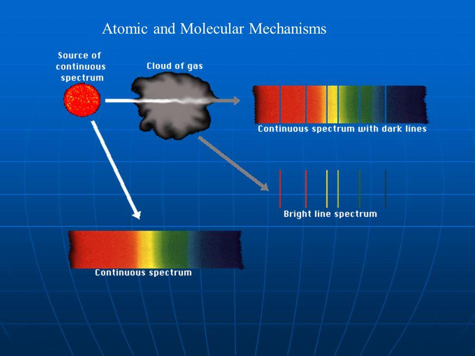 Atomic and Molecular Mechanisms