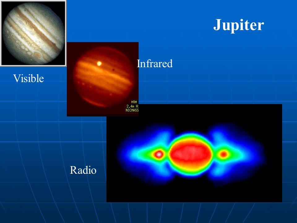 Jupiter Visible Infrared Radio