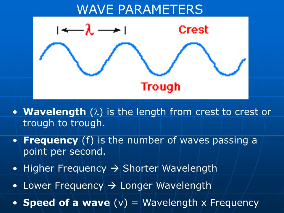 WAVE PARAMETERS Wavelength () is the length from crest to crest or trough to trough.