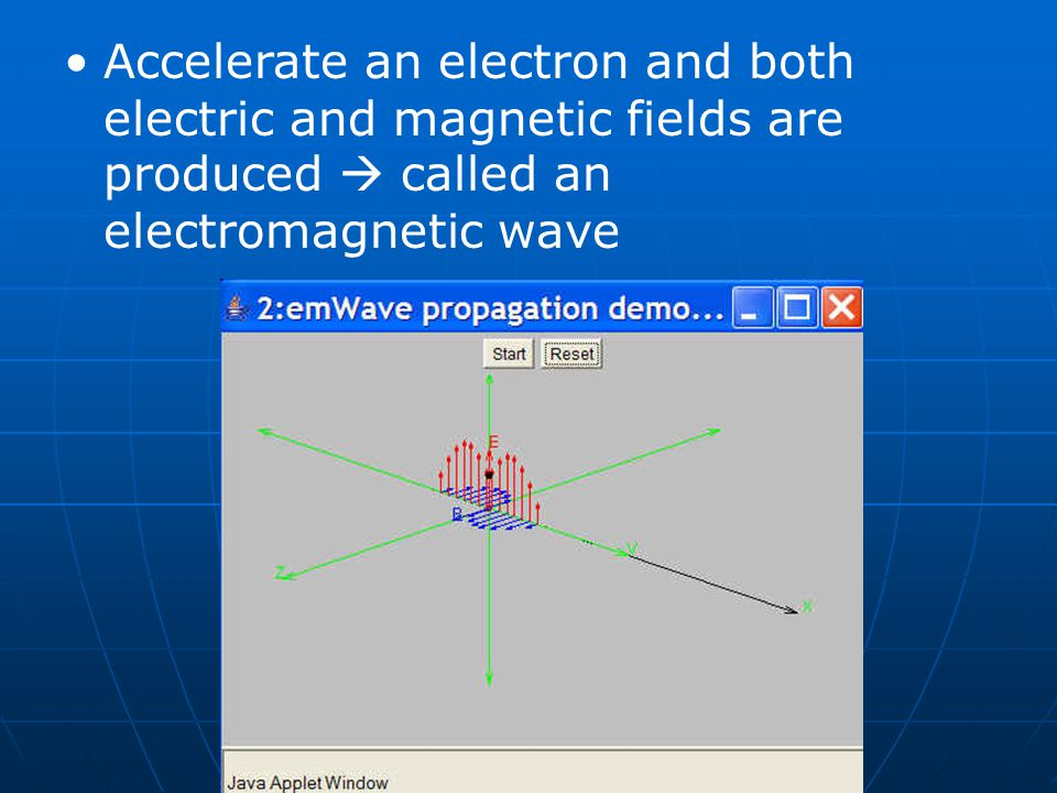 Accelerate an electron and both electric and magnetic fields are produced  called an electromagnetic wave