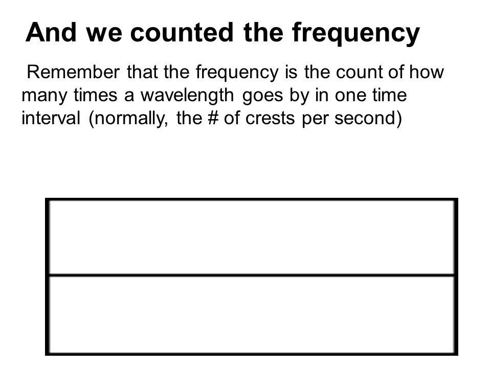And we counted the frequency Remember that the frequency is the count of how many times a wavelength goes by in one time interval (normally, the # of