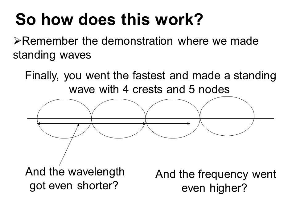 So how does this work?  Remember the demonstration where we made standing waves Finally, you went the fastest and made a standing wave with 4 crests