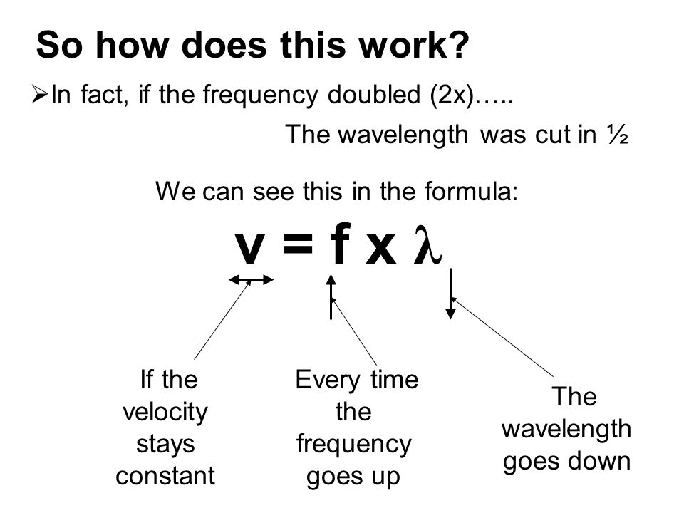 So how does this work.  In fact, if the frequency doubled (2x)…..