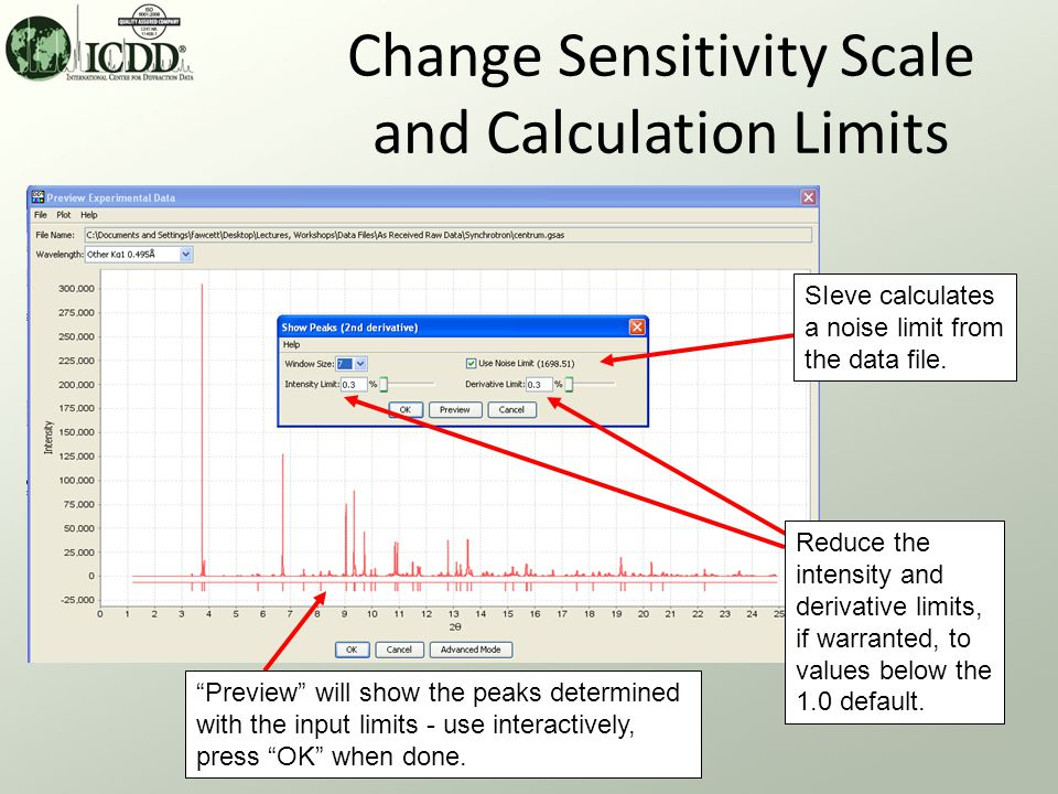 Data Processing Lower derivative and intensity limits find more low intensity peaks.