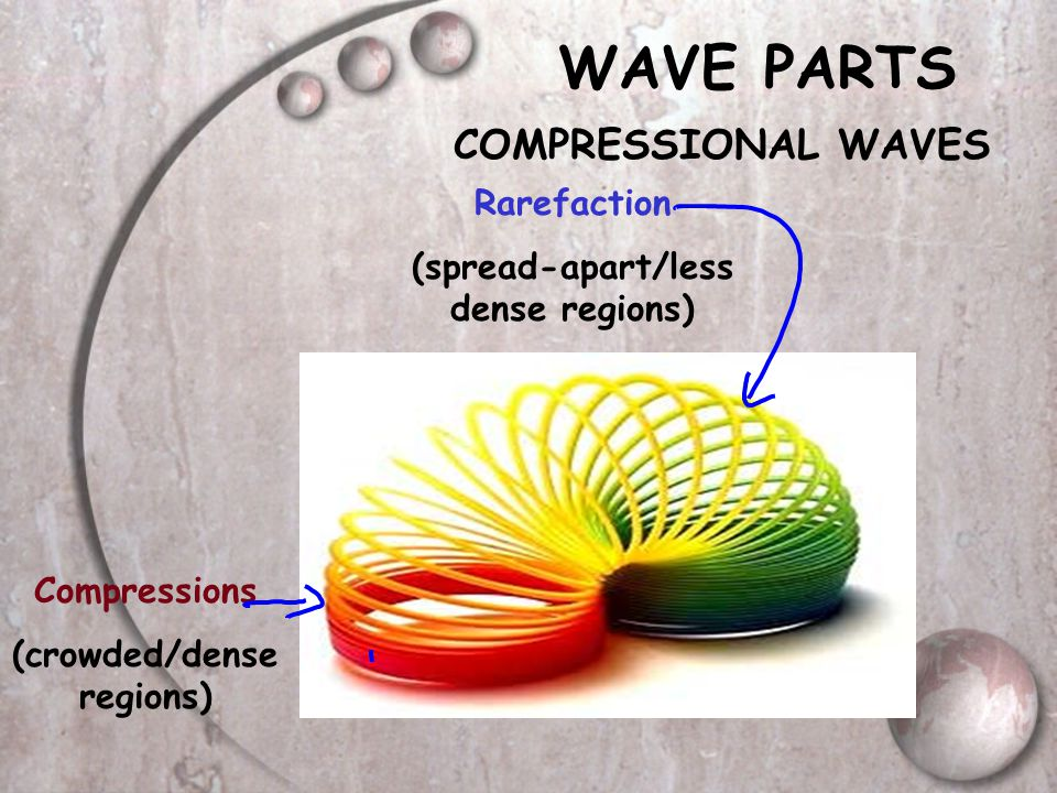 WAVE PARTS TRANSVERSE WAVES CREST (high point) TROUGH (low point)