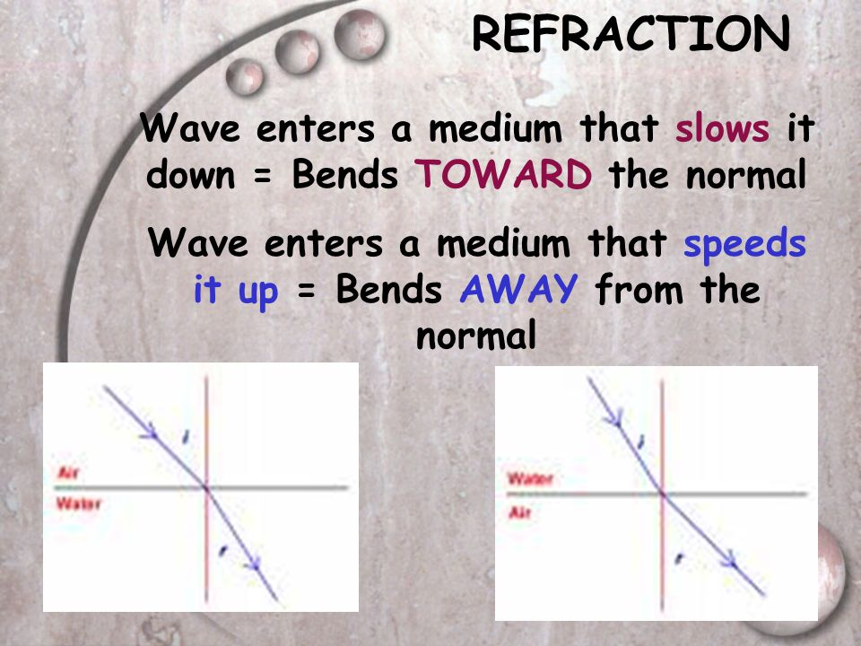REFRACTION =Bending of a wave caused by a change in its speed as it moves from one medium to another Waves change speed when they change mediums Waves