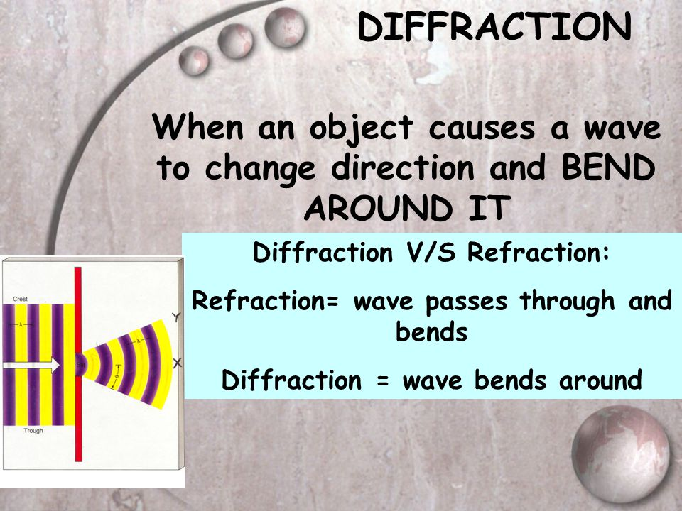 REFRACTION Wave enters a medium that slows it down = Bends TOWARD the normal Wave enters a medium that speeds it up = Bends AWAY from the normal