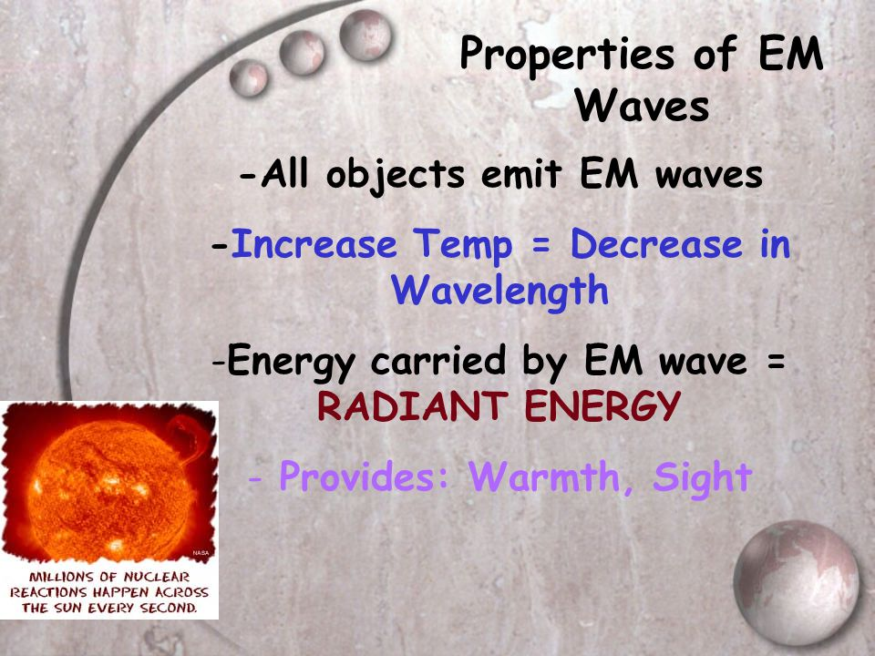 ELECTROMAGNETIC WAVES -Can travel through SPACE (do not need matter) -Made by: VIBRATING ELECTRIC CHARGES and Magnetic Fields -TRANSVERSE WAVE (Electr