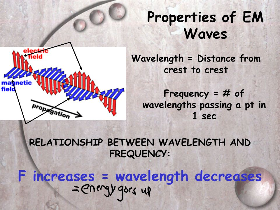 "Properties of EM Waves -Speed of EM Waves = 300,000 km/s in vacuum of space -AKA: ""Speed of Light"" -""Nature's Speed Limit"" = Nothing is faster! -Speed"