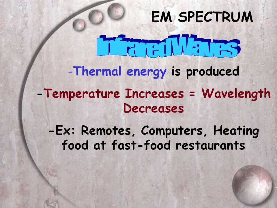 EM SPECTRUM Range of EM wave frequencies Includes: -Low-Frequency waves -Includes the following types: A.Microwaves = ex: cooking food B.Radar (Radio