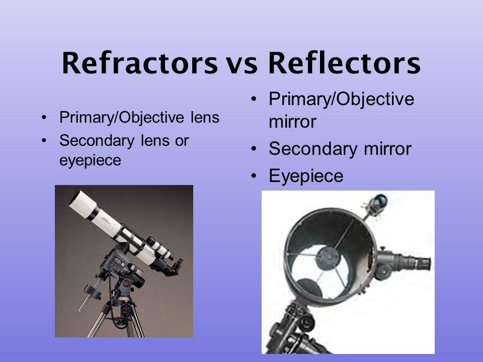 Refractors vs Reflectors Primary/Objective lens Secondary lens or eyepiece Primary/Objective mirror Secondary mirror Eyepiece