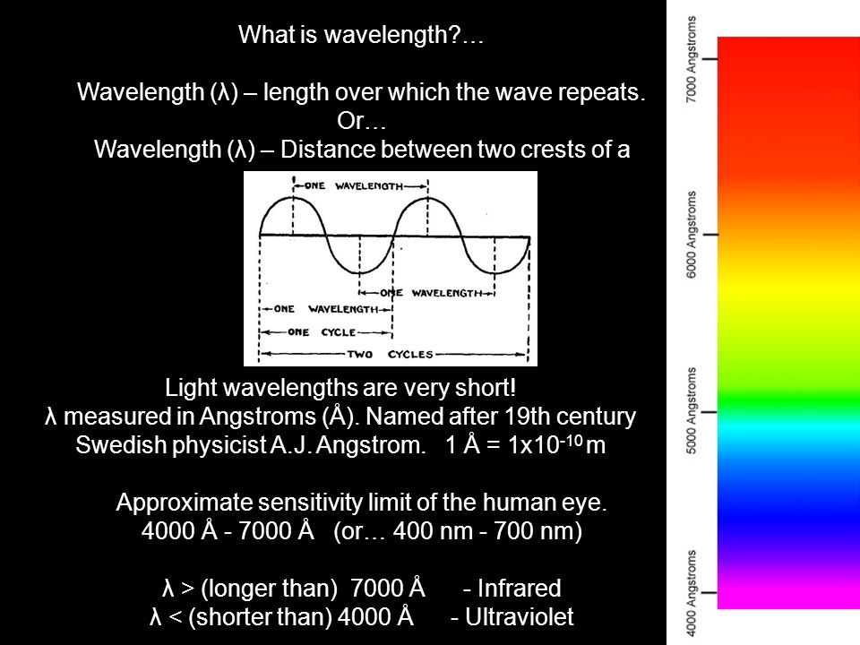 Electromagnetic Radiation – a way in which energy moves through space.