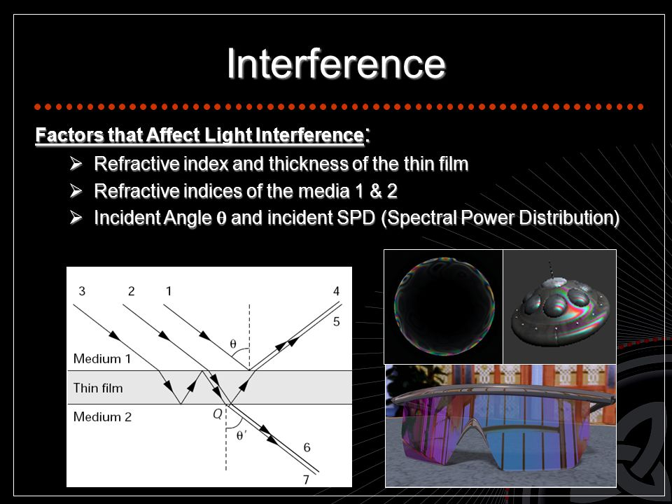 Interference Factors that Affect Light Interference :  Refractive index and thickness of the thin film  Refractive indices of the media 1 & 2  Incident Angle  and incident SPD (Spectral Power Distribution)