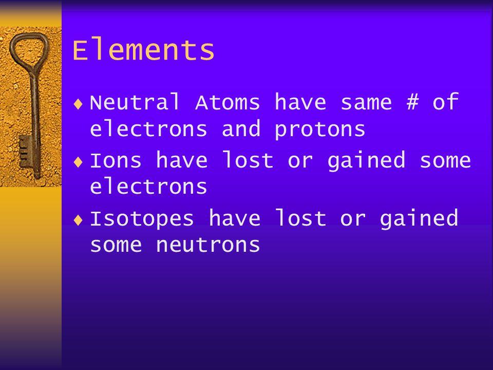 EM Spectrum Gamma Rays X-rays Ultraviolet Visible Infrared Radio ← ← ← Wavelength increasing, Frequency decreasing