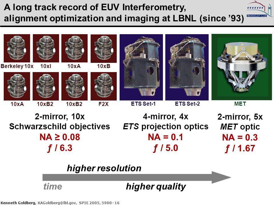 2-mirror, 10x Schwarzschild objectives NA ≥ 0.08 ƒ / 6.3 Berkeley 10x10xI10xA10xB 10xA10xB2 F2X ETS Set-1ETS Set-2MET 4-mirror, 4x ETS projection opti
