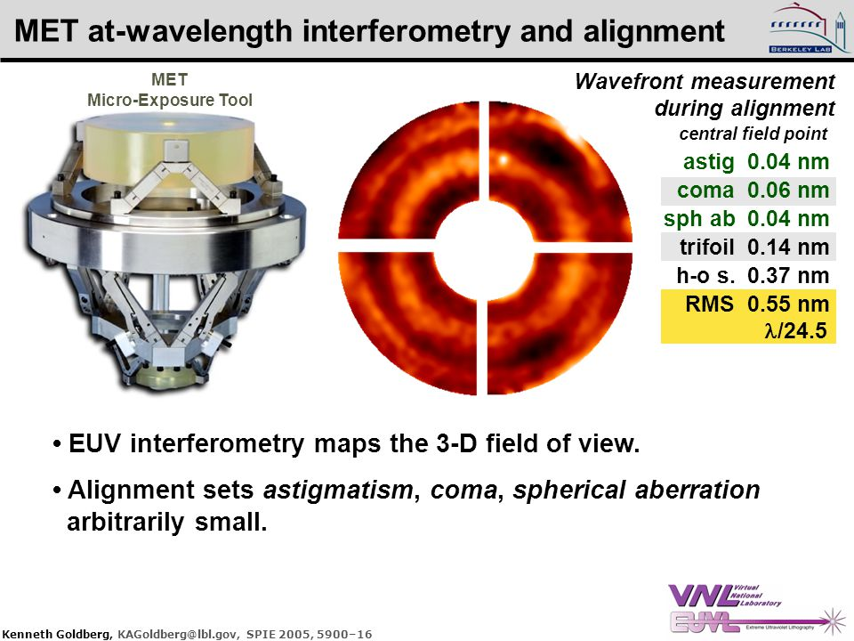 Kenneth Goldberg, KAGoldberg@lbl.gov, SPIE 2005, 5900–16 MET at-wavelength interferometry and alignment EUV interferometry maps the 3-D field of view.