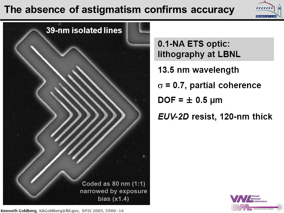Kenneth Goldberg, KAGoldberg@lbl.gov, SPIE 2005, 5900–16 Coded as 80 nm (1:1) narrowed by exposure bias (x1.4) 39-nm isolated lines 0.1-NA ETS optic: lithography at LBNL 13.5 nm wavelength  = 0.7, partial coherence DOF = ± 0.5 µm EUV-2D resist, 120-nm thick The absence of astigmatism confirms accuracy