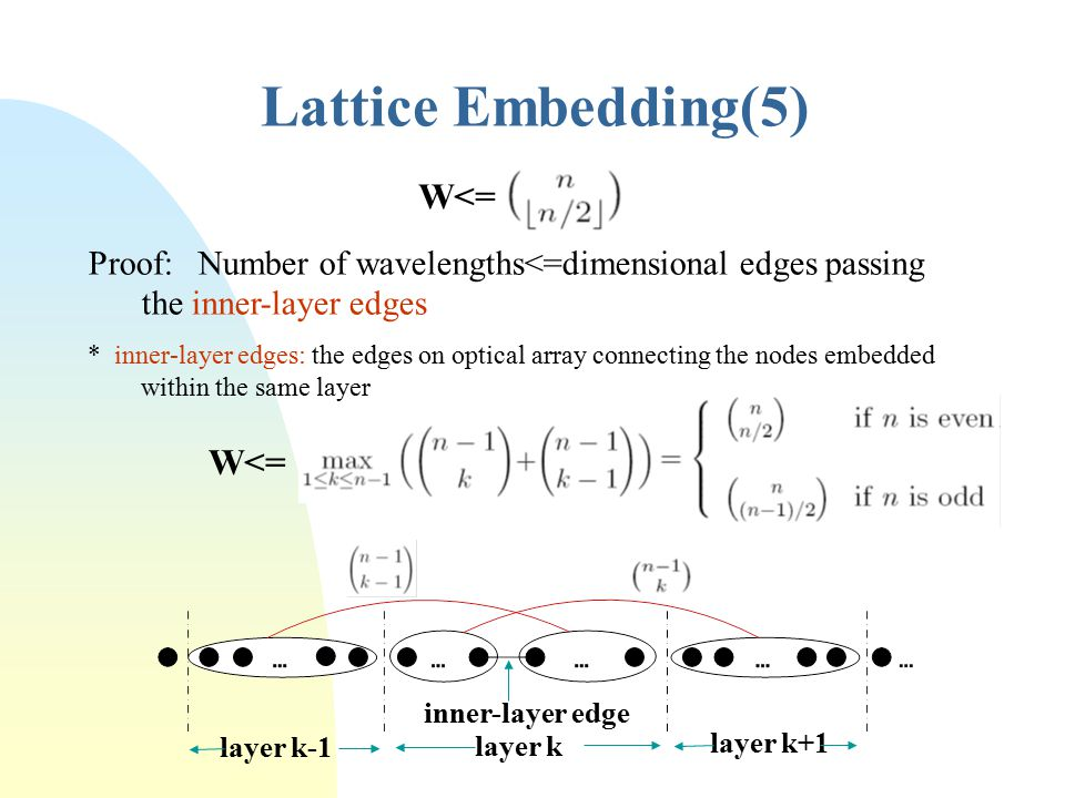 Lattice Embedding(5) layer k-1 layer k layer k+1 Proof: Number of wavelengths<=dimensional edges passing the inner-layer edges * inner-layer edges: the edges on optical array connecting the nodes embedded within the same layer inner-layer edge W<=