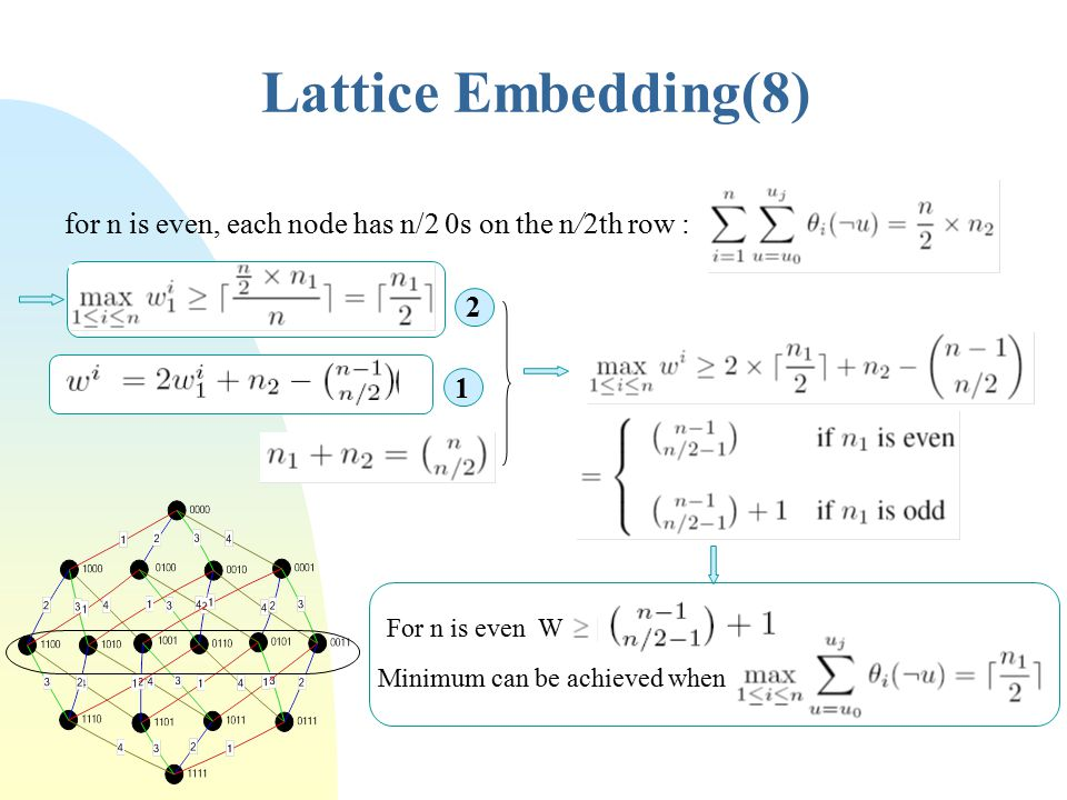 Lattice Embedding(8) for n is even, each node has n/2 0s on the n/2th row : 2 1 For n is even W Minimum can be achieved when