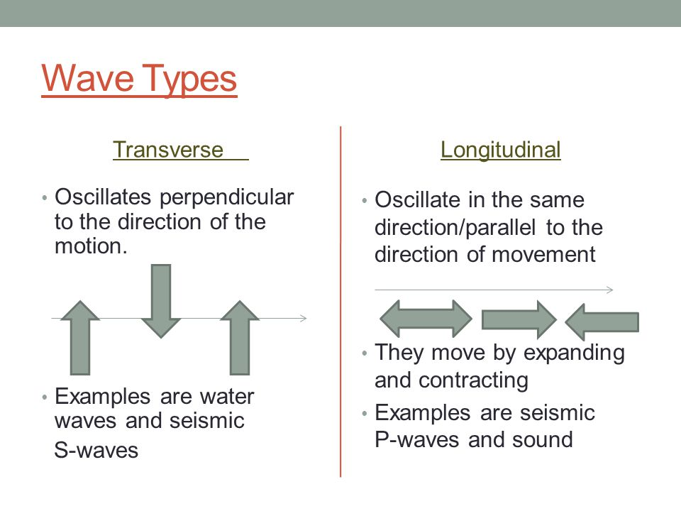 Wave Types Transverse Oscillates perpendicular to the direction of the motion.