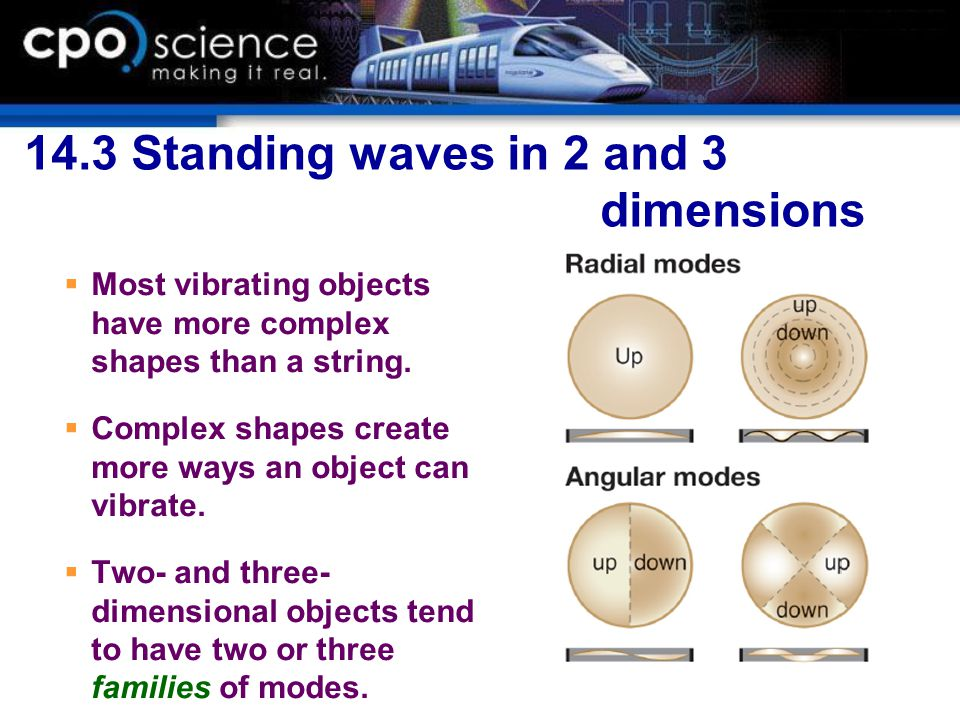 14.3 Standing waves in 2 and 3 dimensions  Most vibrating objects have more complex shapes than a string.  Complex shapes create more ways an object