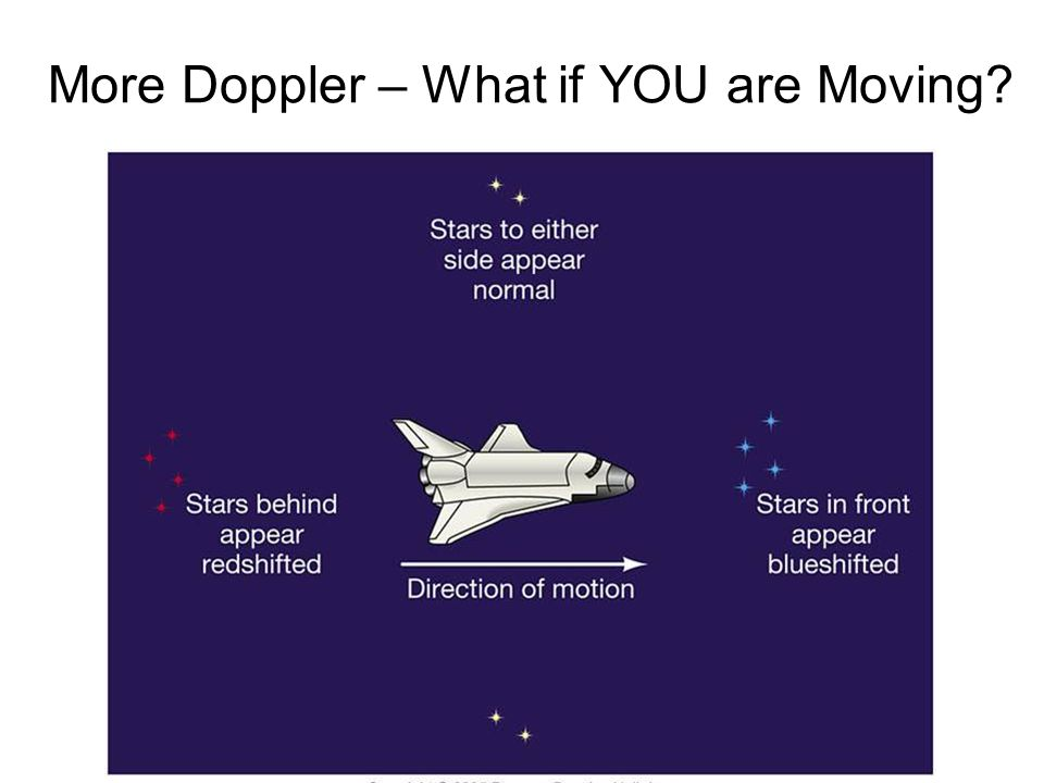 More Doppler – What if YOU are Moving?