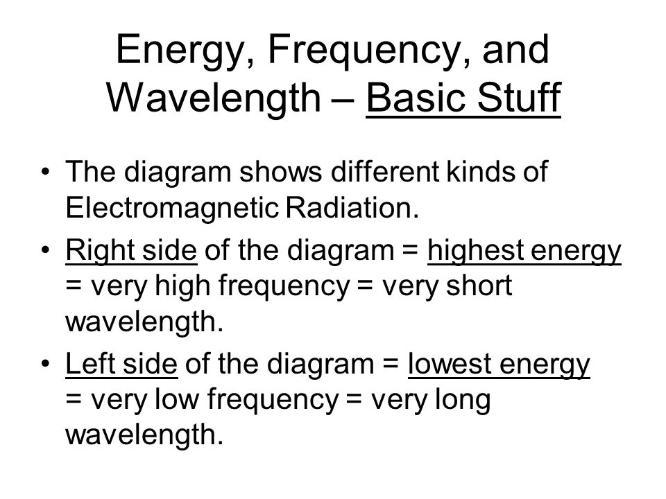 Radio Waves (including Microwaves) Temperature = less than 10 K = lowest energy of all Objects that give off Radio Waves Cosmic Background Radiation from The Big Bang Inter-stellar plasmas Cold interstellar medium Regions near neutron stars Regions near white dwarfs Supernova remnants Dense regions near centers of galaxies Cold dense regions in spiral arms of galaxies