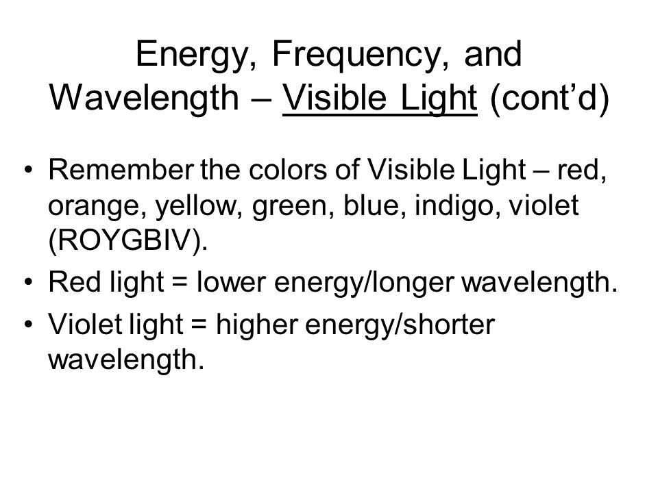 UltravioletVisible InfraredRadio