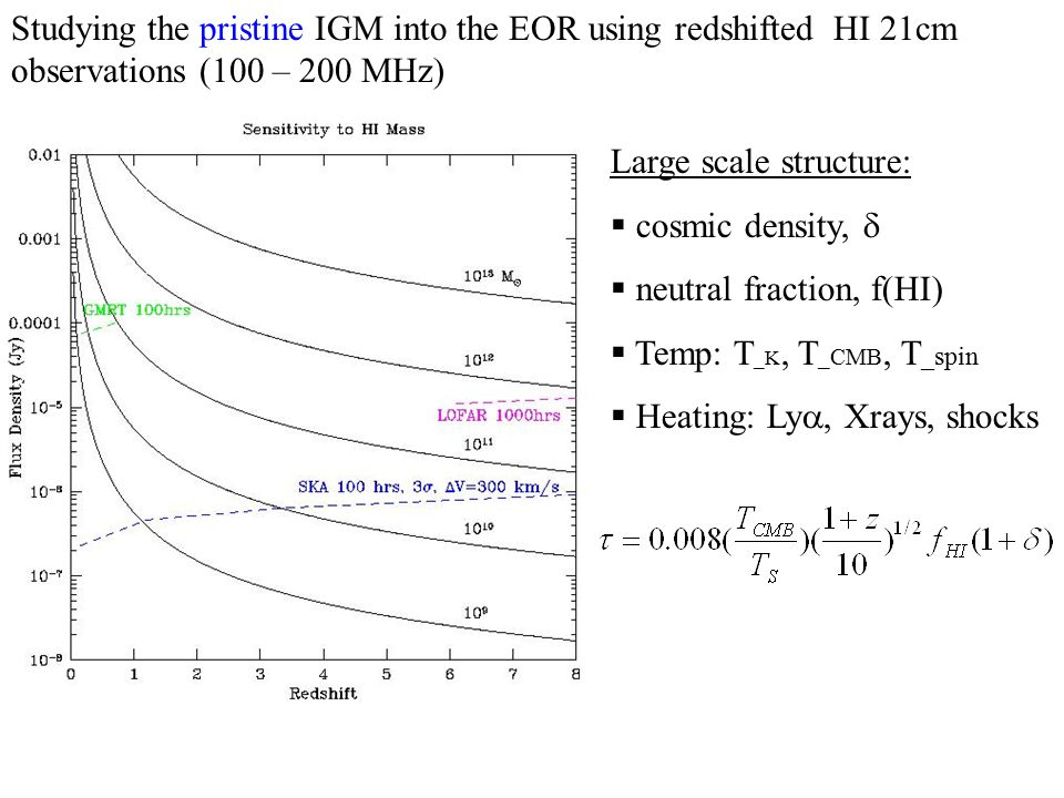 Studying the pristine IGM into the EOR using redshifted HI 21cm observations (100 – 200 MHz) Large scale structure:  cosmic density,   neutral fraction, f(HI)  Temp: T _K, T _CMB, T _spin  Heating: Ly , Xrays, shocks