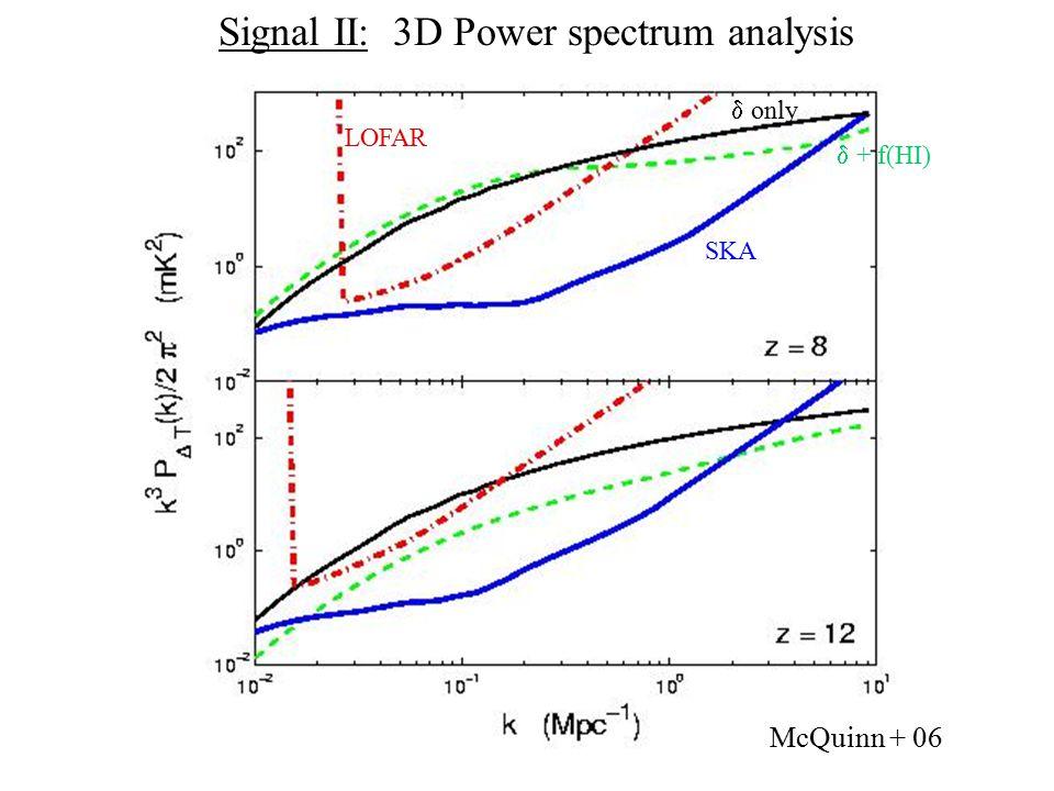 Signal II: 3D Power spectrum analysis SKA LOFAR McQuinn + 06  only  + f(HI)