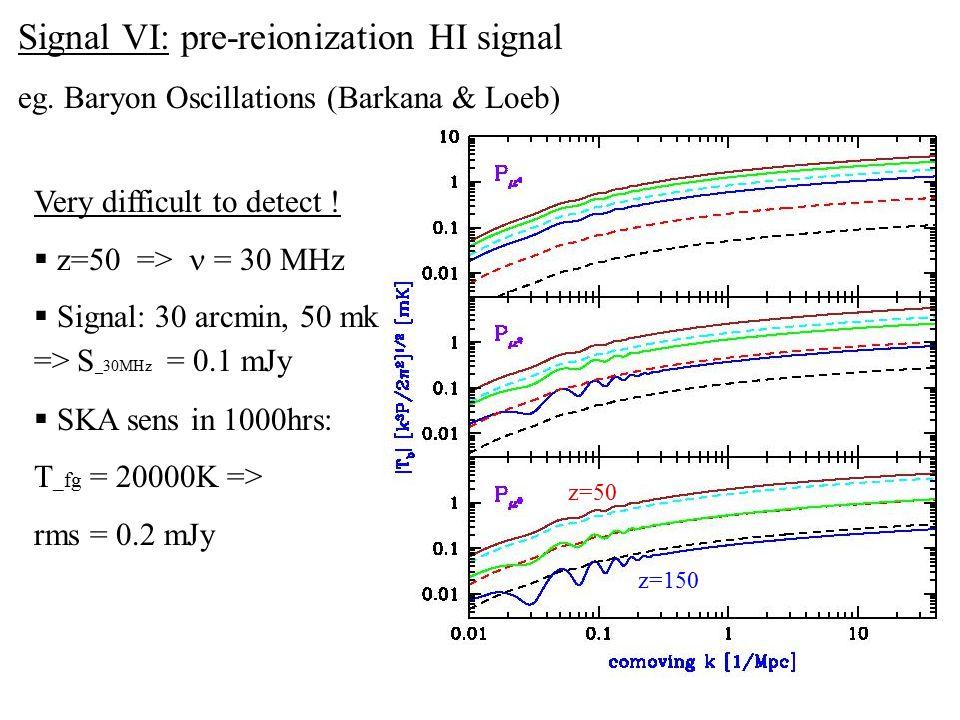 Signal VI: pre-reionization HI signal eg.
