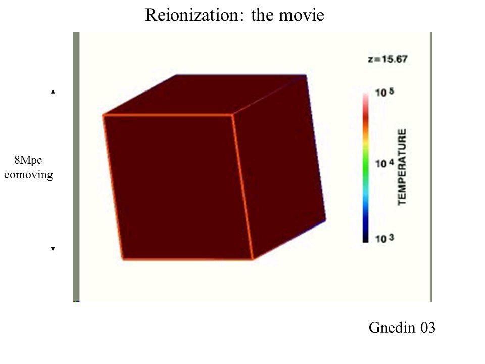 Gnedin 03 Reionization: the movie 8Mpc comoving