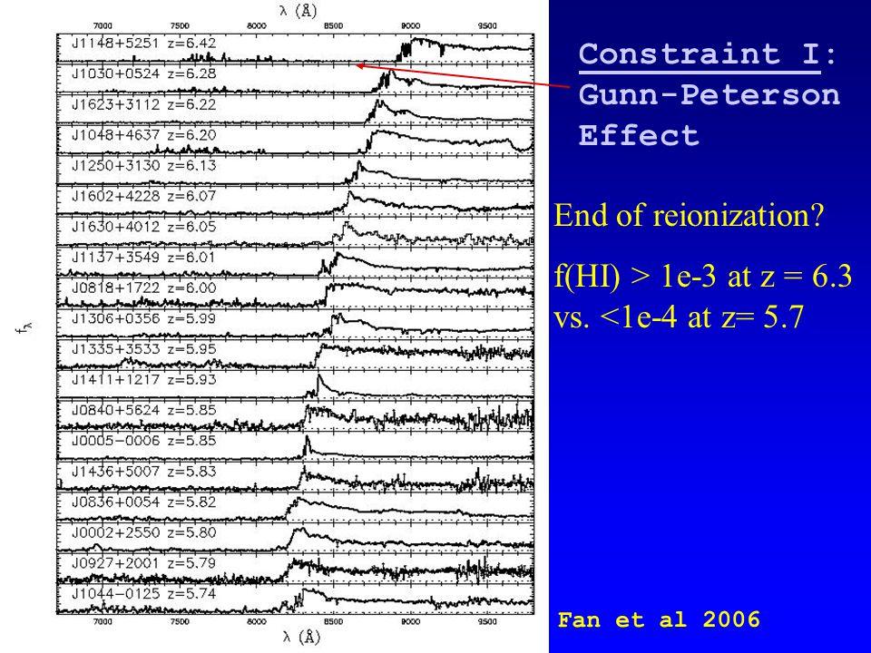 Constraint I: Gunn-Peterson Effect Fan et al 2006 End of reionization.