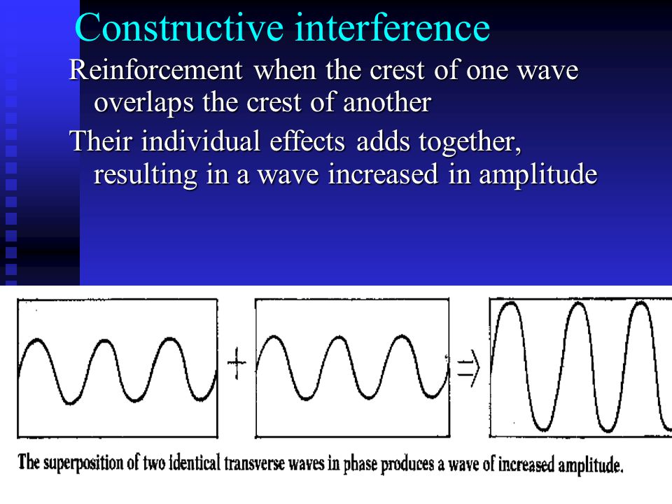 Wave Interference When two wave pass each other their superposition causes reinforcement or cancellation.