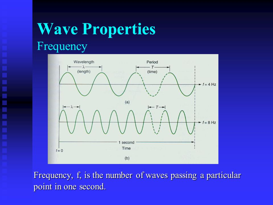 Wave Properties Period The wave period, P, this the time it take one wave to pass the observer.