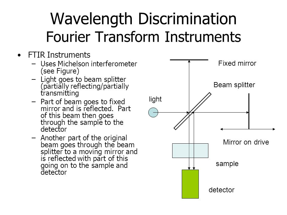Wavelength Discrimination Fourier Transform Instruments FTIR Instruments –Uses Michelson interferometer (see Figure) –Light goes to beam splitter (partially reflecting/partially transmitting –Part of beam goes to fixed mirror and is reflected.