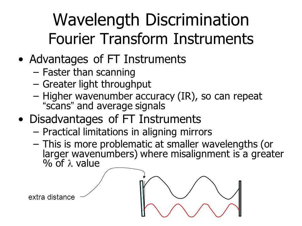 Wavelength Discrimination Fourier Transform Instruments Advantages of FT Instruments –Faster than scanning –Greater light throughput –Higher wavenumber accuracy (IR), so can repeat scans and average signals Disadvantages of FT Instruments –Practical limitations in aligning mirrors –This is more problematic at smaller wavelengths (or larger wavenumbers) where misalignment is a greater % of value extra distance