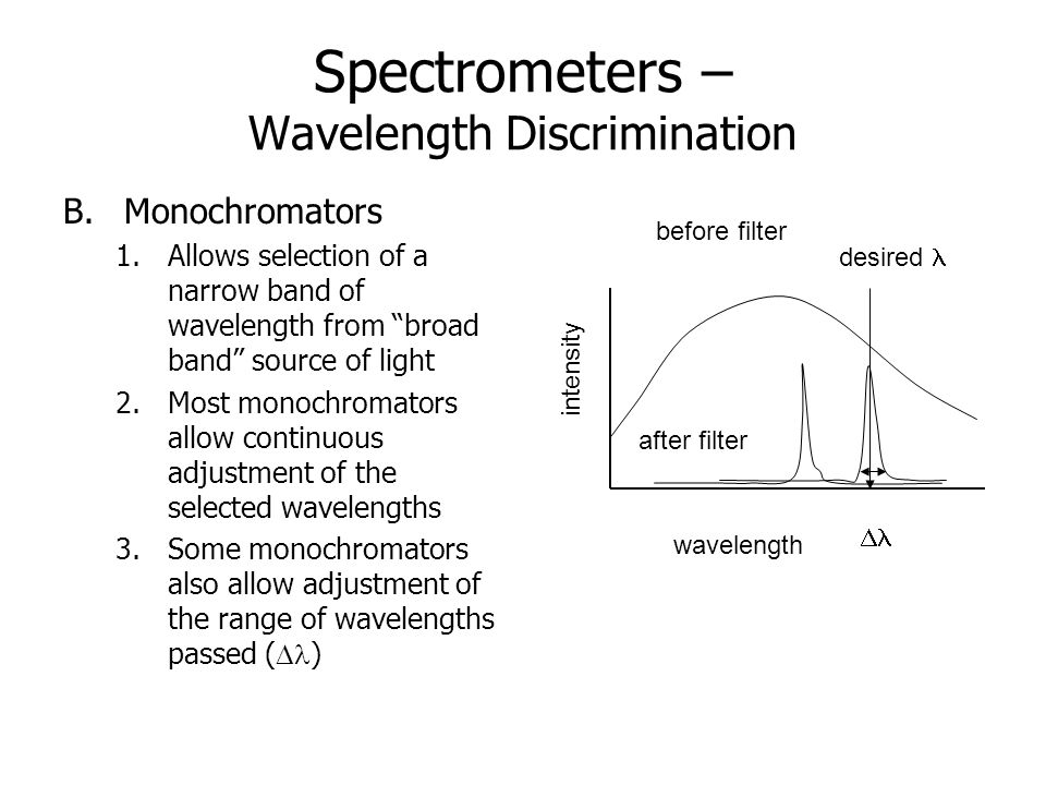 Spectrometers – Wavelength Discrimination B.Monochromators 1.Allows selection of a narrow band of wavelength from broad band source of light 2.Most monochromators allow continuous adjustment of the selected wavelengths 3.Some monochromators also allow adjustment of the range of wavelengths passed (  ) intensity wavelength after filter before filter desired 