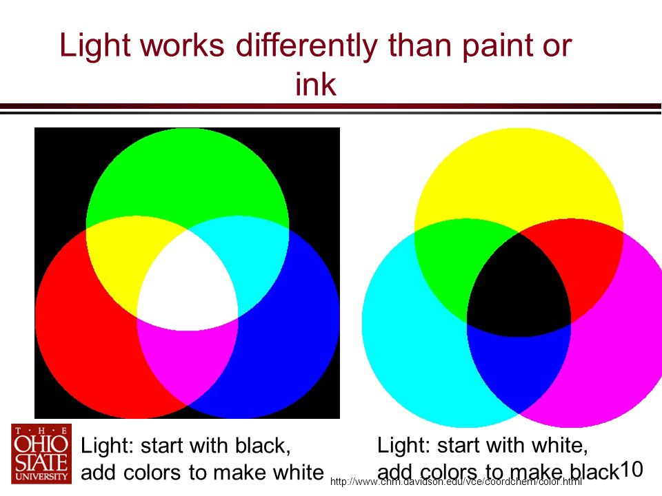 10 Light works differently than paint or ink White light contains lots of wavelengths Light: start with black, add colors to make white Light: start with white, add colors to make black http://www.chm.davidson.edu/vce/coordchem/color.html
