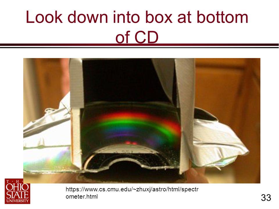 33 Look down into box at bottom of CD https://www.cs.cmu.edu/~zhuxj/astro/html/spectr ometer.html