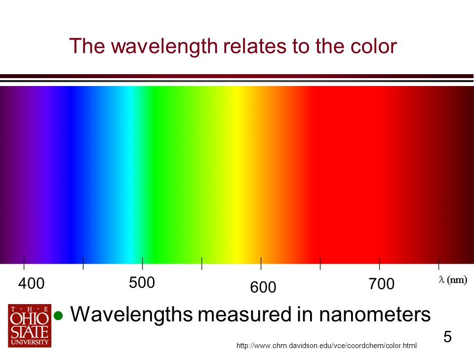 5 The wavelength relates to the color http://www.chm.davidson.edu/vce/coordchem/color.html Wavelengths measured in nanometers 400 500 600 700