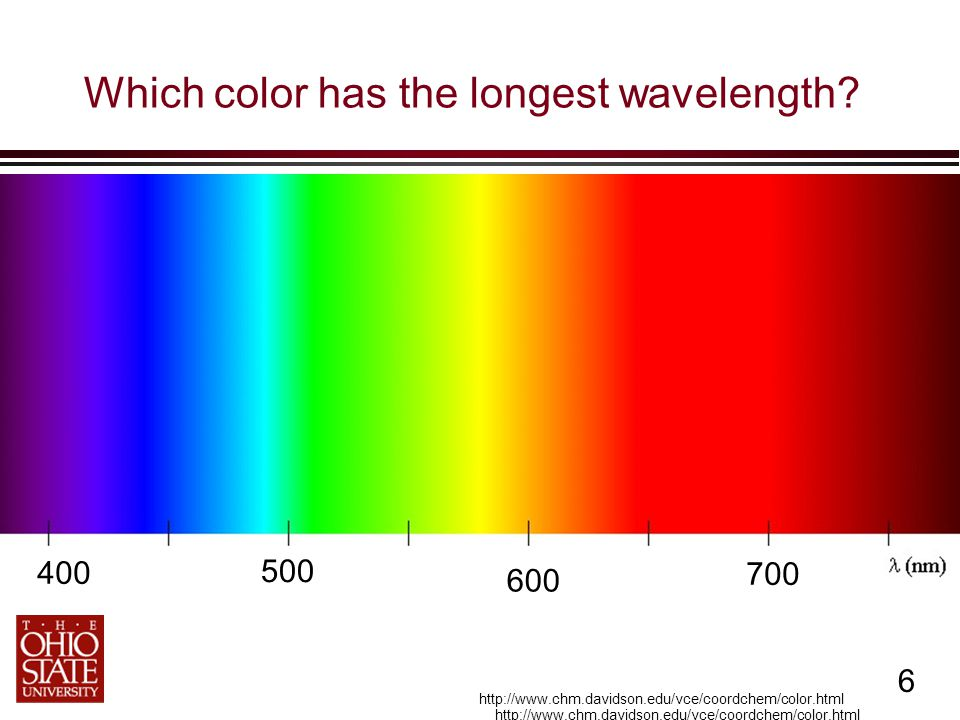 6 Which color has the longest wavelength.