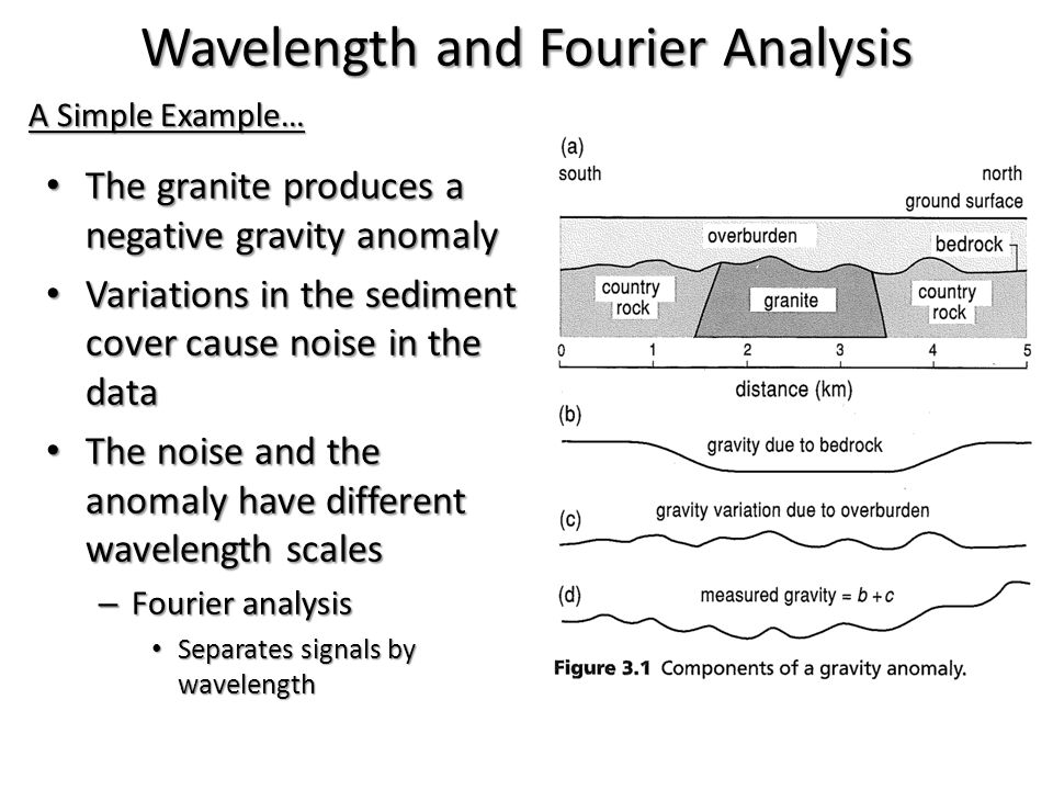 Wavelength and Fourier Analysis The granite produces a negative gravity anomaly The granite produces a negative gravity anomaly Variations in the sedi