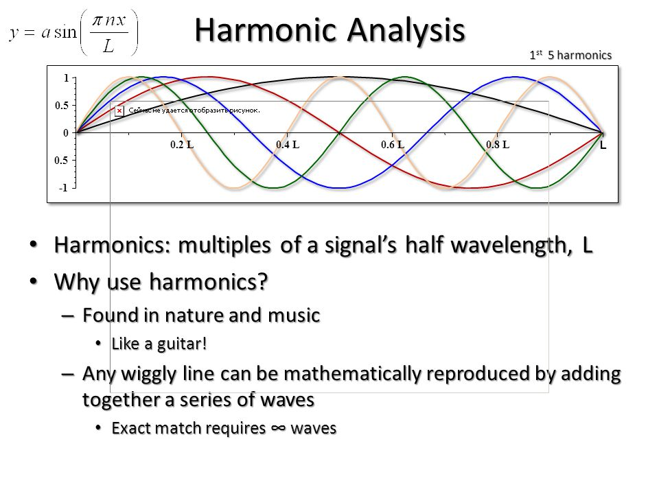 Harmonic Analysis Harmonics: multiples of a signal's half wavelength, L Harmonics: multiples of a signal's half wavelength, L Why use harmonics.