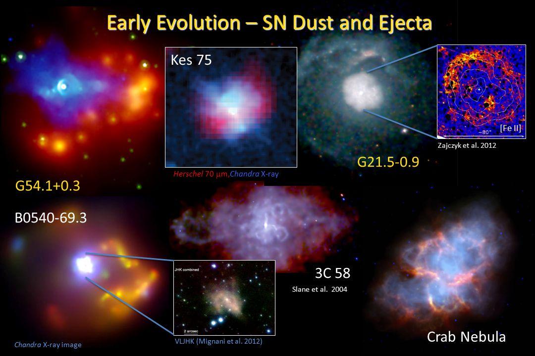 Herschel 70  m,Chandra X-ray VLJHK (Mignani et al.