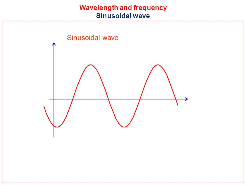 Wavelength and frequency Sinusoidal wave