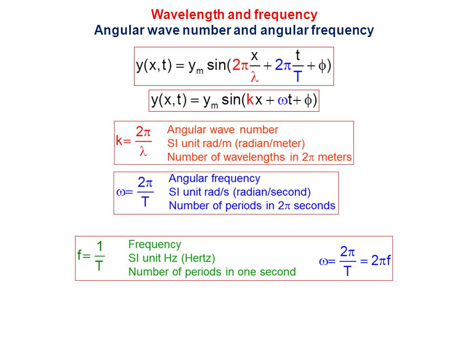 Wavelength and frequency Angular wave number and angular frequency