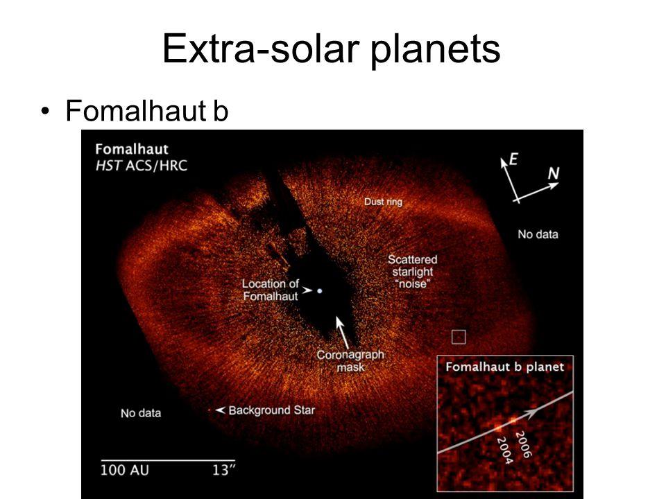 15 Extra-solar planets Fomalhaut b 15