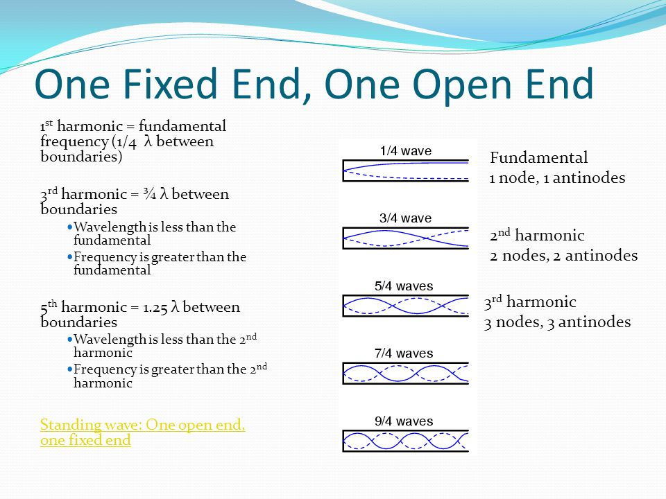 One Fixed End, One Open End 1 st harmonic = fundamental frequency (1/4 λ between boundaries) 3 rd harmonic = ¾ λ between boundaries Wavelength is less than the fundamental Frequency is greater than the fundamental 5 th harmonic = 1.25 λ between boundaries Wavelength is less than the 2 nd harmonic Frequency is greater than the 2 nd harmonic Standing wave: One open end, one fixed end Fundamental 1 node, 1 antinodes 3 rd harmonic 3 nodes, 3 antinodes 2 nd harmonic 2 nodes, 2 antinodes