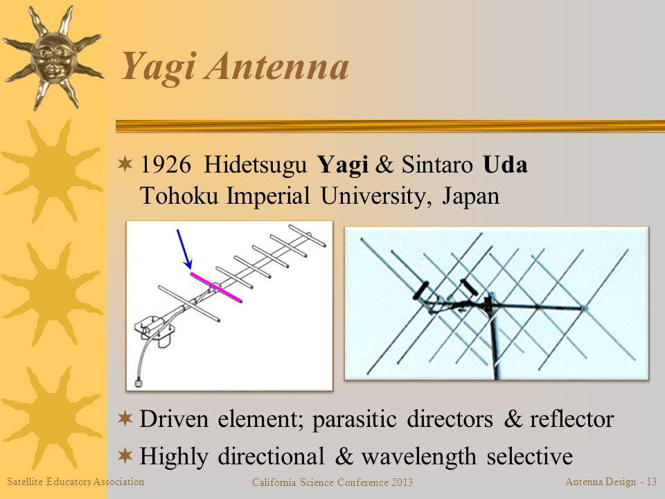 Yagi Antenna  1926 Hidetsugu Yagi & Sintaro Uda Tohoku Imperial University, Japan  Driven element; parasitic directors & reflector  Highly directional & wavelength selective Satellite Educators Association California Science Conference 2013 Antenna Design - 13